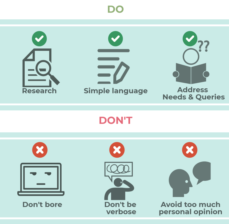 Infographic with icons showing the main Dos & Don'ts of Content Writing